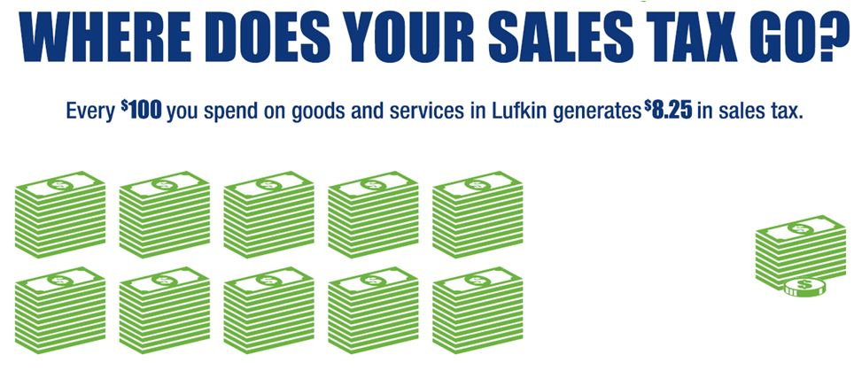 Love Lufkin Graphic - where does your sales tax go